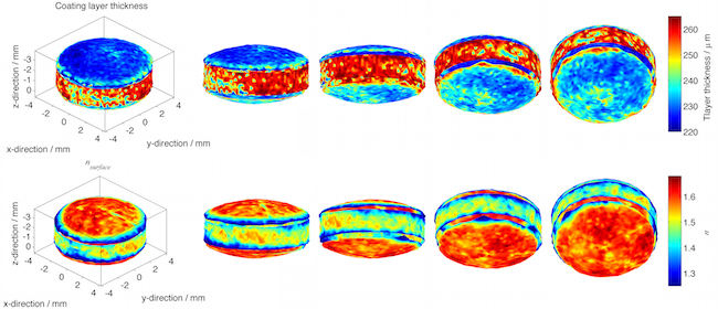 3D maps of coating layer thickness (top) and surface refractive index (bottom) for a biconvex tablet